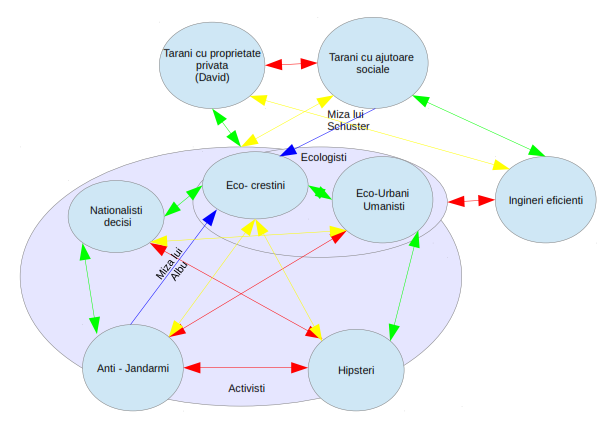 Roșia Montană: Harta conflictelor